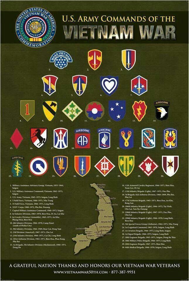 U S  ARMY COMMANDS   Vietnam War   Vietnam war, Military
