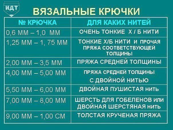 ВЯЗАНИЕ РУКОДЕЛИЕ | ВКонтакте