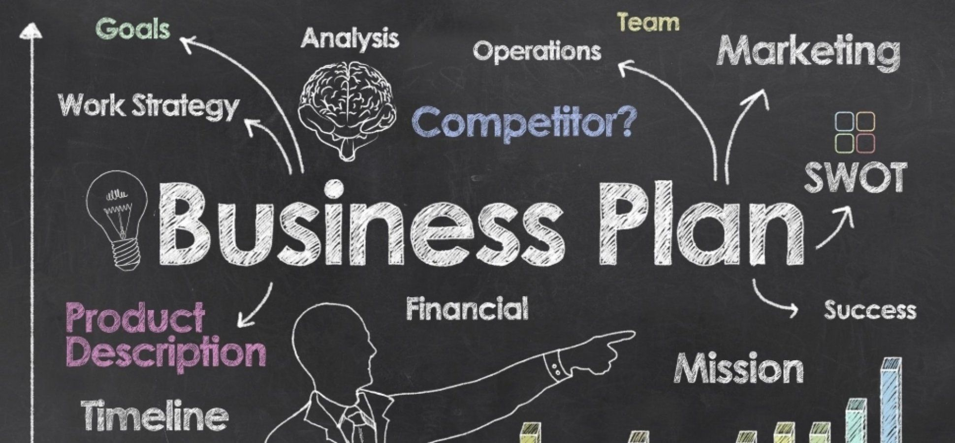 How To Write A Great Business Plan Key Concepts  Business
