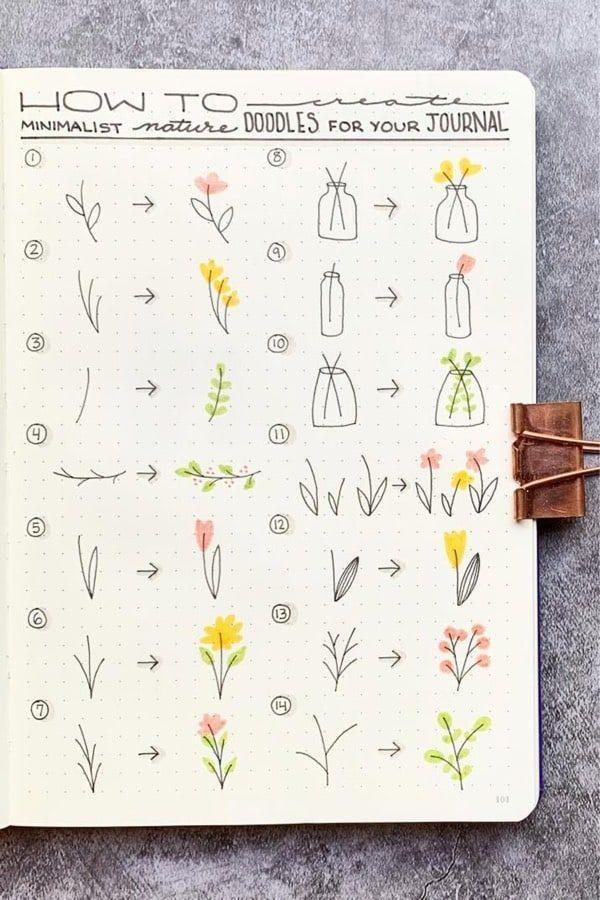 17 increíbles pasos para caminar al alcance de tu mano Paseos para caminar con garabatos de flores a tu alcance Adictos a Bujo