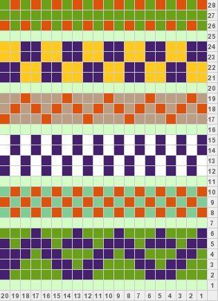 Bildresultat för knitting charts | Stranded Knitting Charts ...