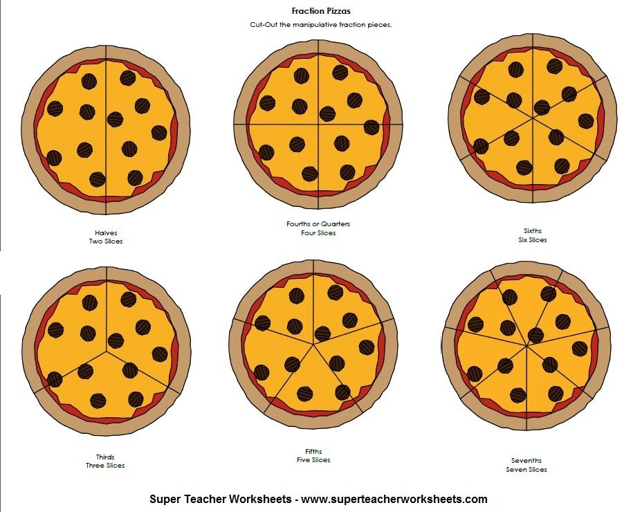 Fraction Math Pizza Time – Grade 2 Fractions Worksheets