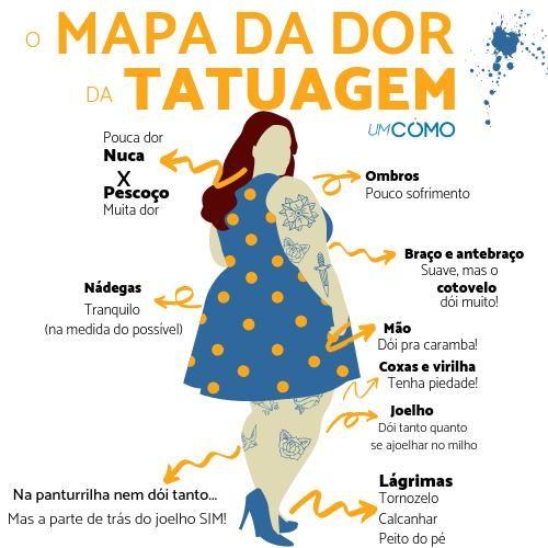 Confira o mapa da dor das tattoos e decida o quão disposto você está a sentir dor em cada parte do corpo! O umCOMO preparou o mapa da dor da tatuagem e comentamos onde dói mais e menos se tatuar! #tatuagem #mapadadordatatuagem #tattoo #tatuagens
