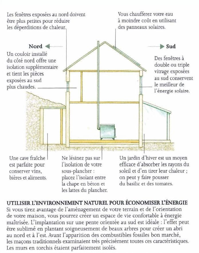 Vivre en autonomie, produire son électricitéson chauffage et gérer - normes electrique maison individuelle