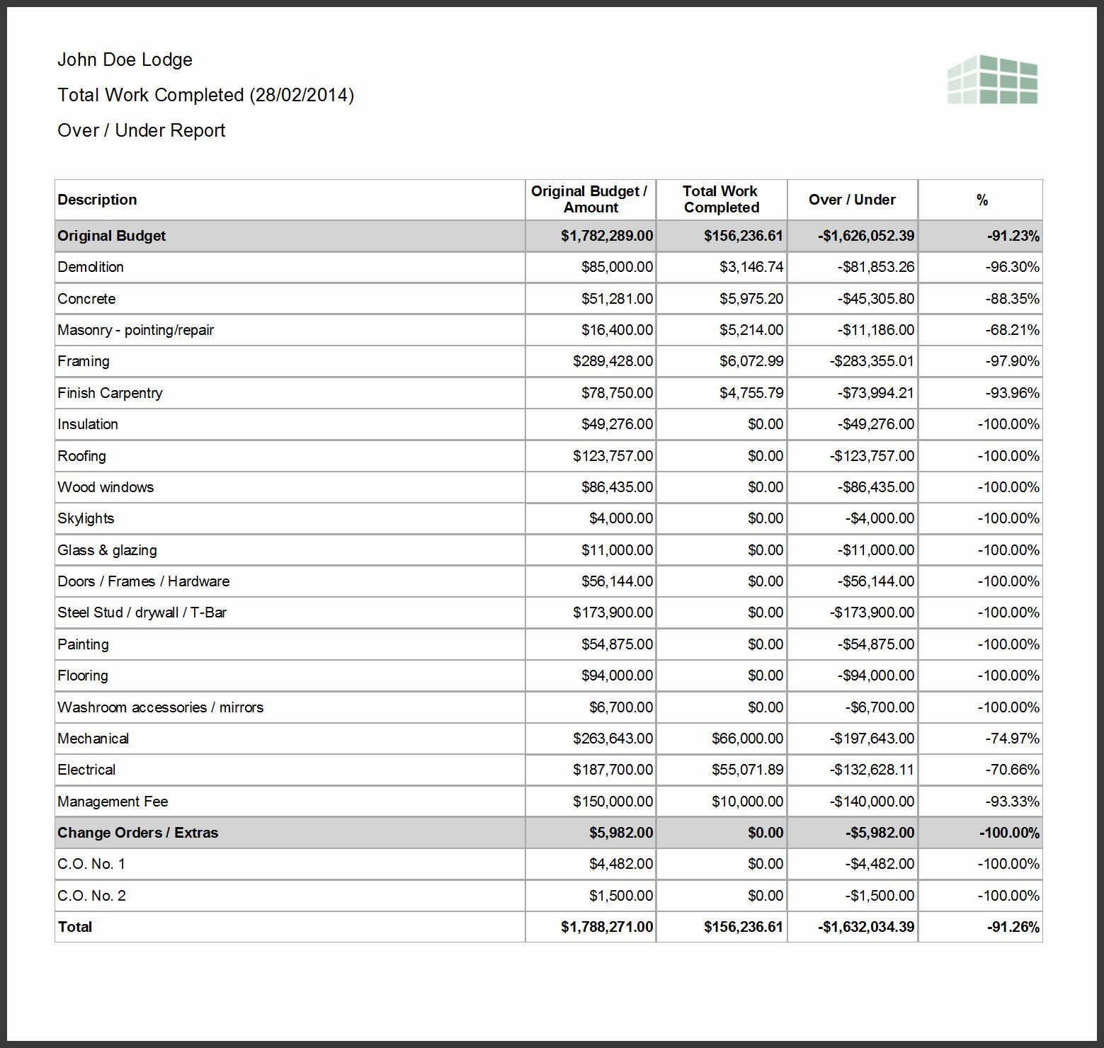 Time And Materials Contract Template 0893 Jpg 526 625 Contract