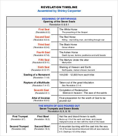 revelation timeline chart Timeline Chart Template - 6+ Free Word - comparison chart templates