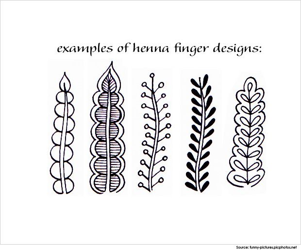 Arabic Henna Designs for Beginners-The Complete Guide   henna ...
