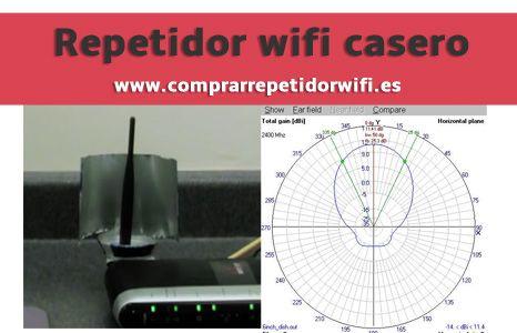 Como Hacer Un Repetidor Wifi Casero Http Comprarrepetidorwifi Es