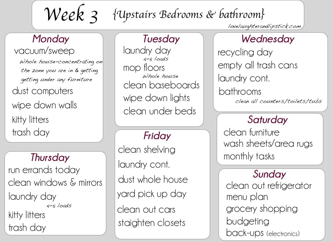 graphic relating to Flylady Printable known as weeklytodo 7 days3 For the Residence Cleansing record