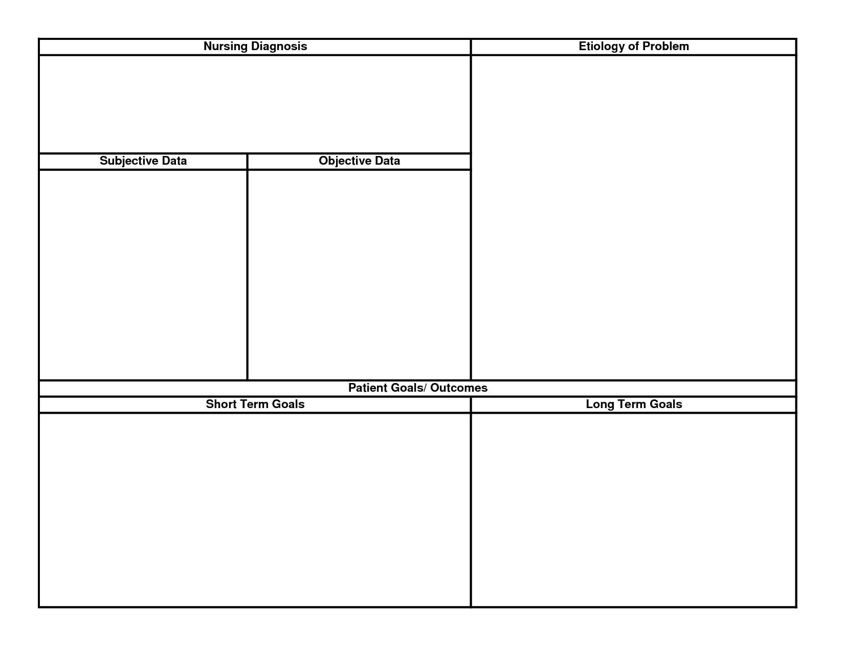 Nursing Care Plan Template  Nursing    Nursing Care