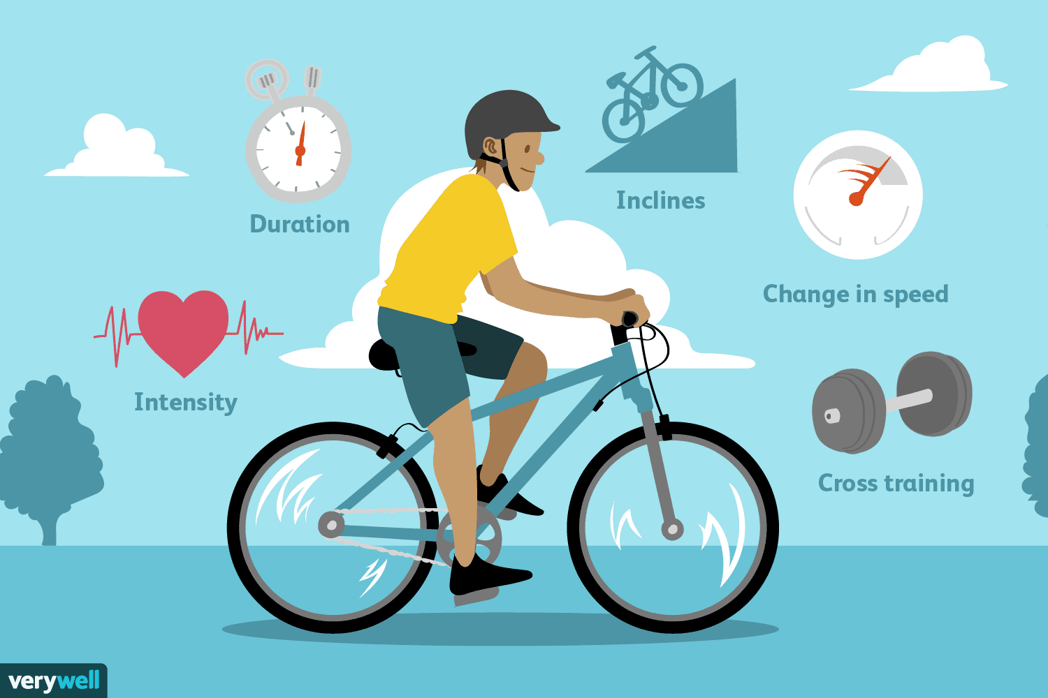 Pin On Active Cycling