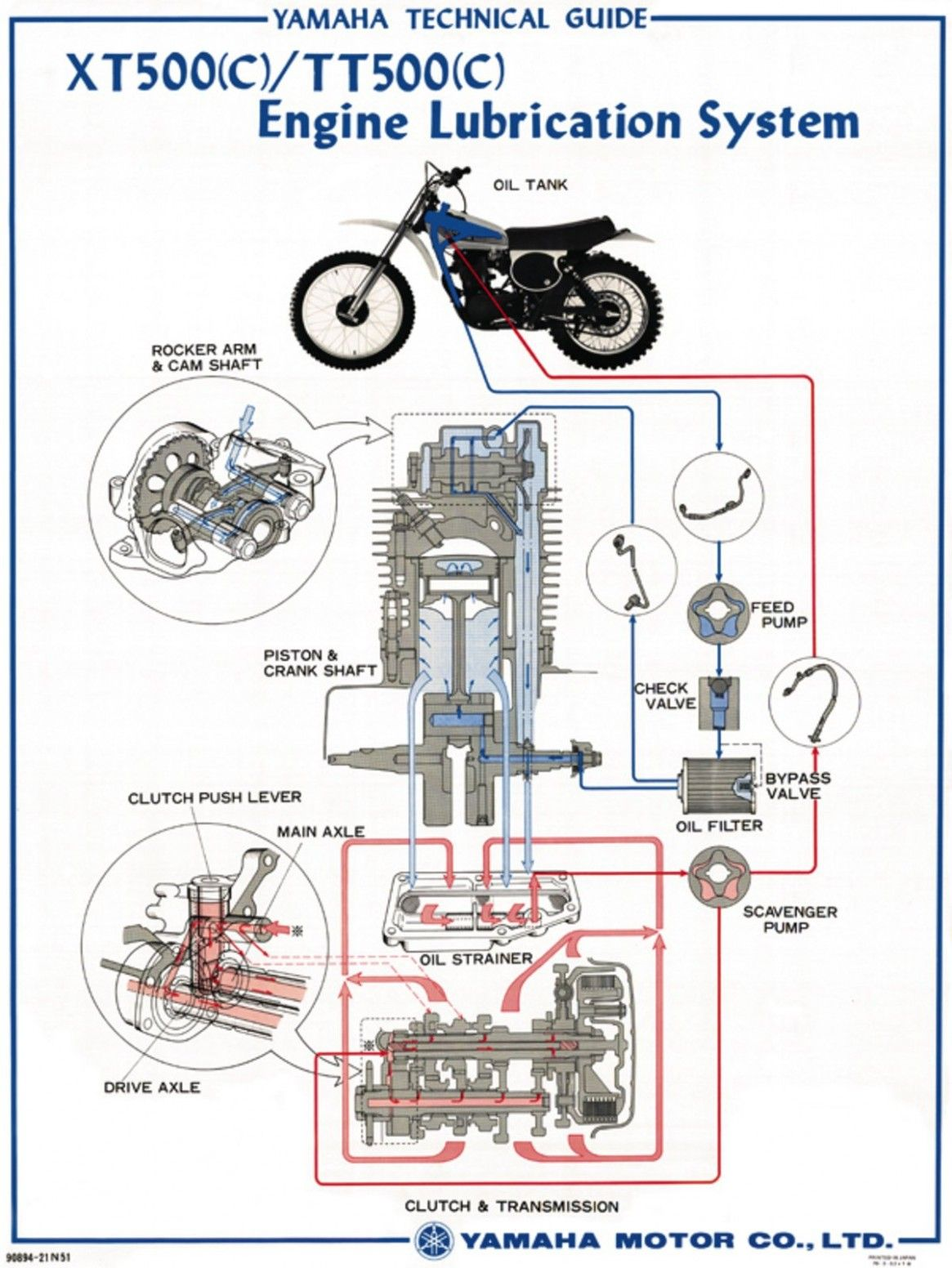Engine Diagram Poster Yamaha Engine Diagram Poster Yamaha