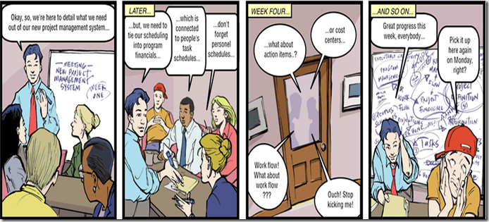 Friday Funny Project Management quotes, funnies