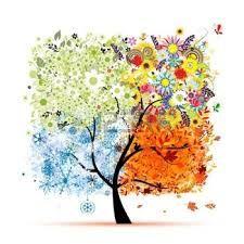 Resultado De Imagen Para Vestidos De Las Cuatro Estaciones Verano Otono Primavera Invierno Four Seasons Art Seasons Art Tree Art