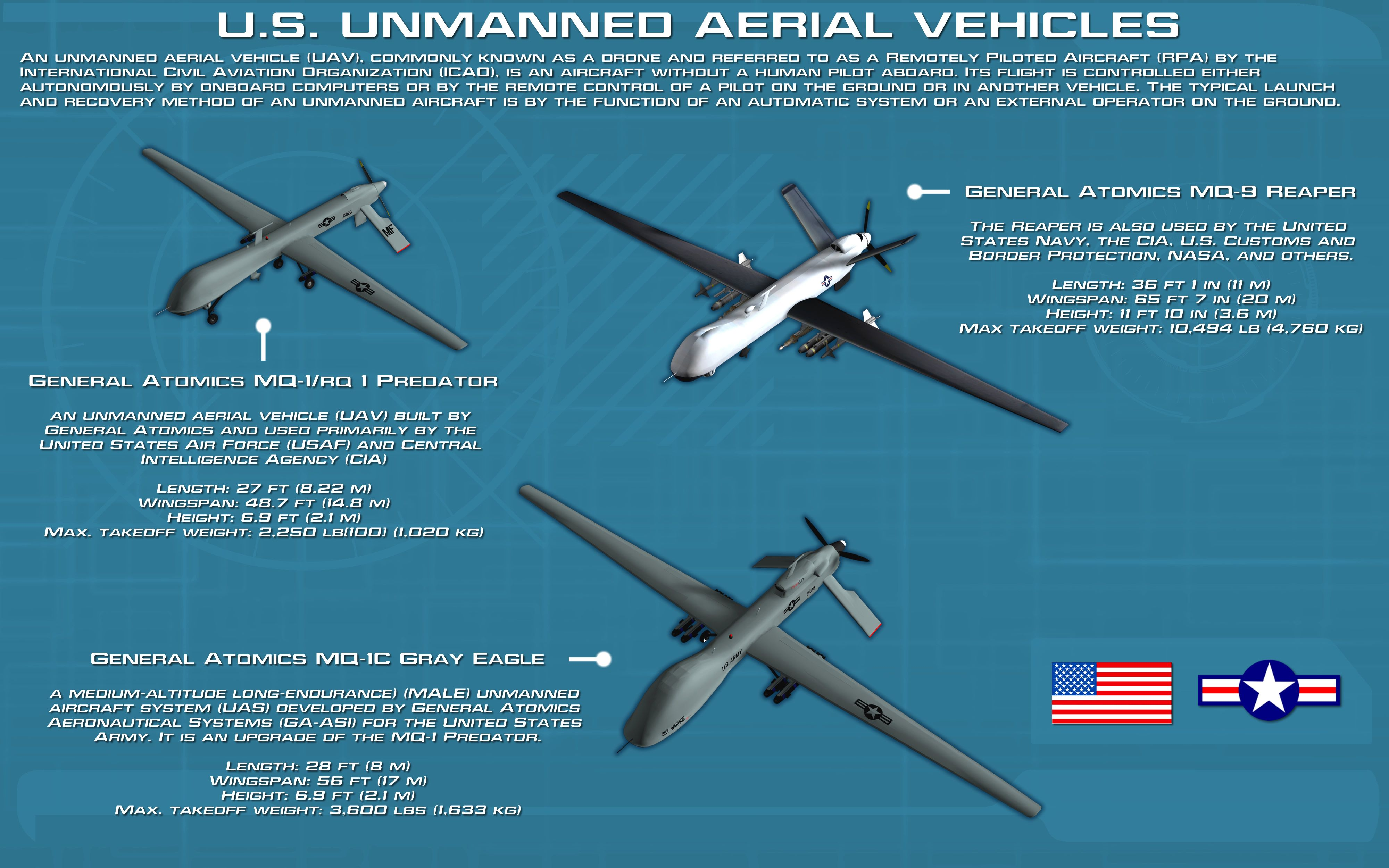 Unmanned Aerial Vehicles Tech Readout New By Unusualsuspex Deviantart Com On Deviantart Unmanned Aerial Vehicle Aerial Vehicles