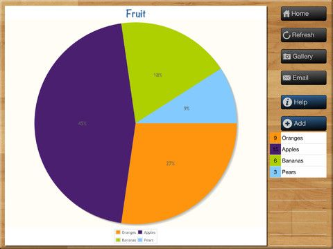 Make your own pie chart | Educational apps | Pinterest | Pie ...