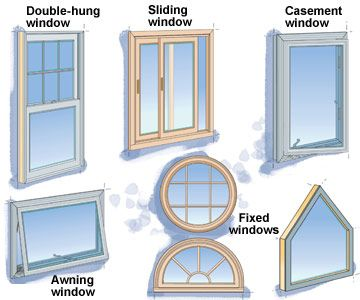 Images Of Windows For Your Home Window Types And Styles Selecting Doors Diy