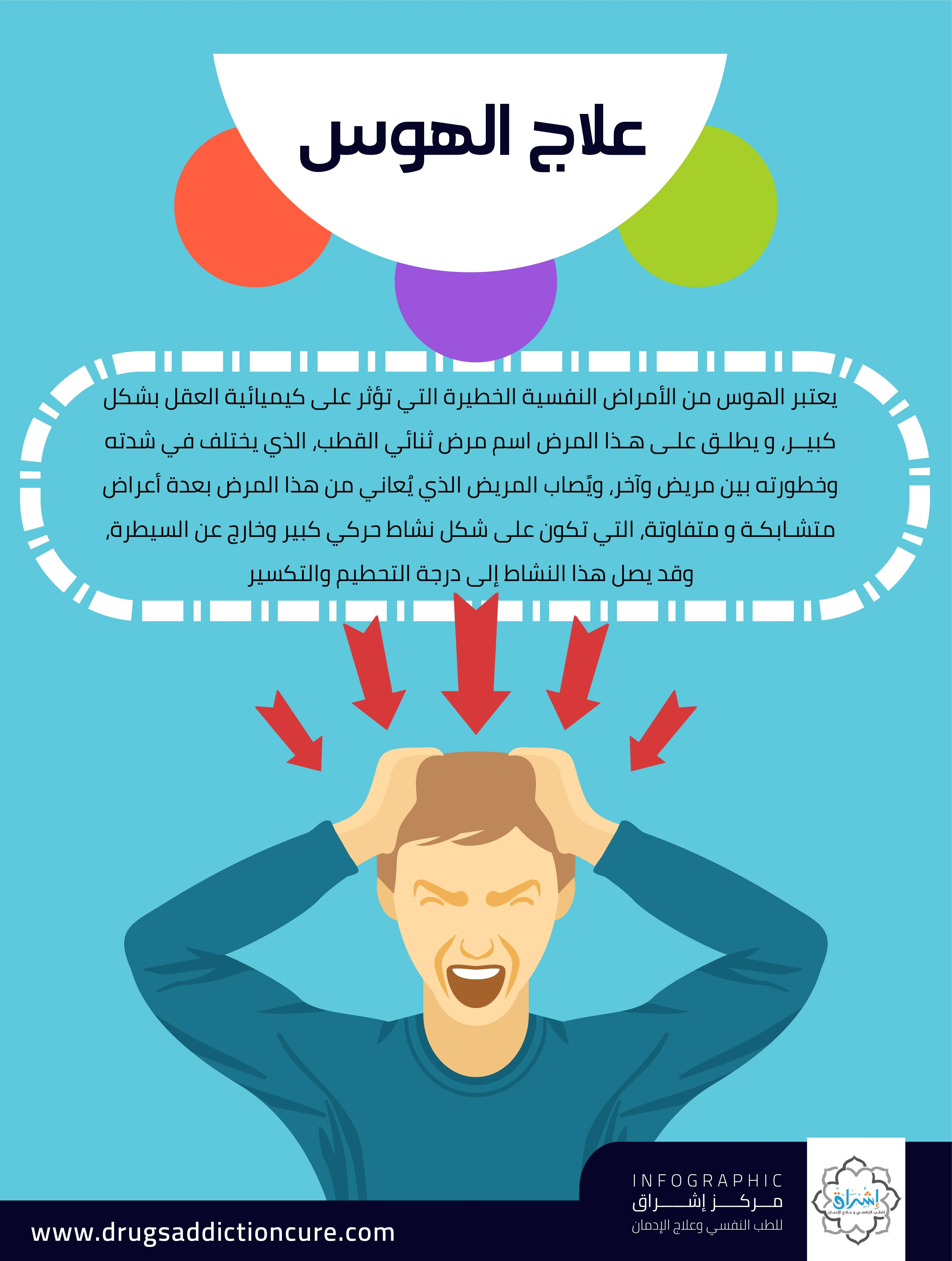 Pin By مركز مسار On مركز مسار للطب النفسي وعلاج الادمان Psychiatry Movie Posters Jig