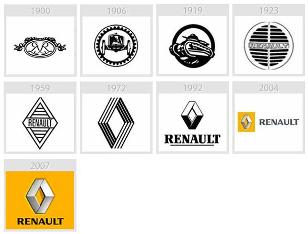 l201volution des logos de 25 multinationales logo de le
