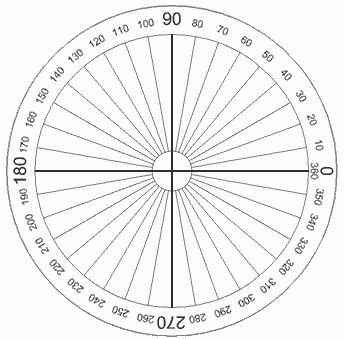 How to find the degree of an Angle and helpful info on
