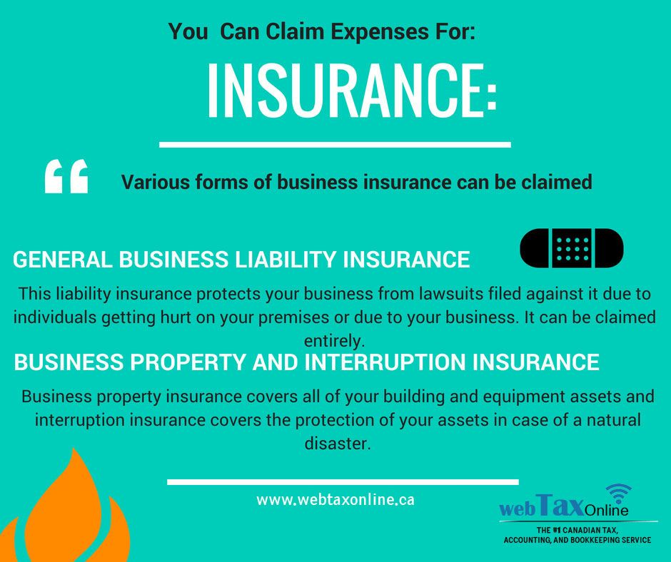 Did You Know You Can Claim Insurance As A Tax Deduction