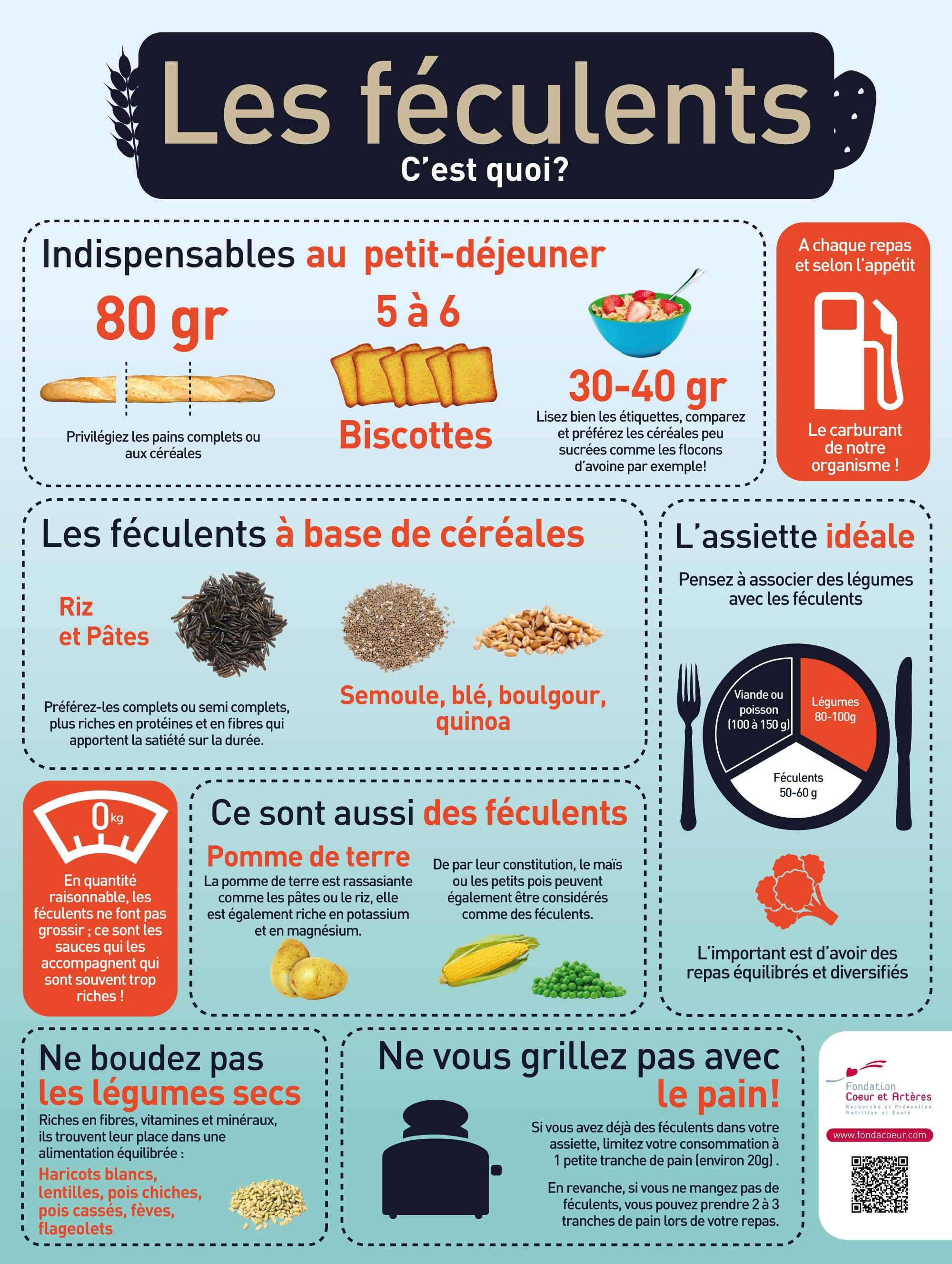 Feculents | Aliments santé | Pinterest | Food, Menu and Detox