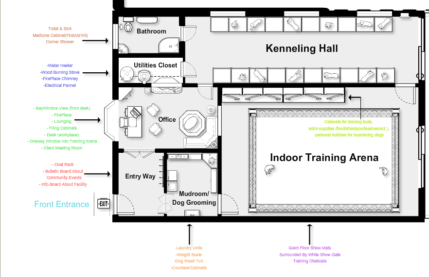 My Building BluePrints For My Private Business... 2