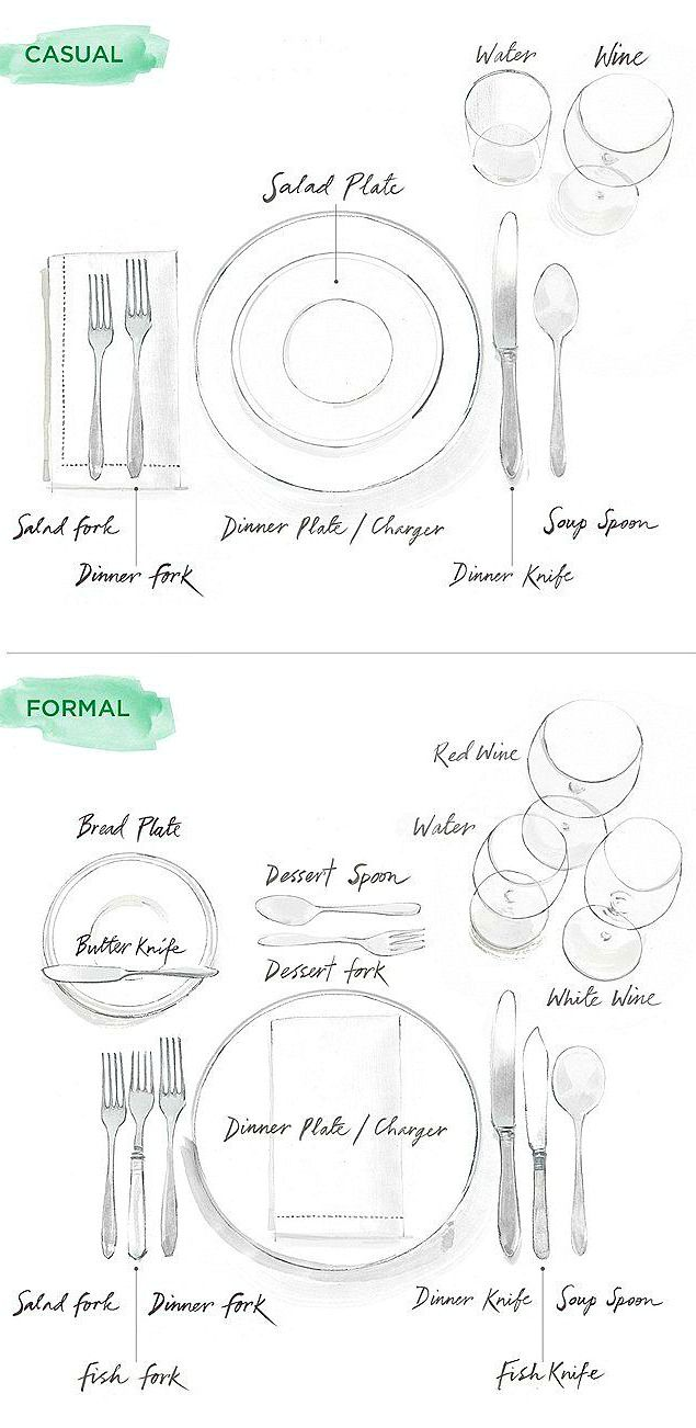 your holiday table setting cheat sheet! ~ use this handy diagram to set  your next