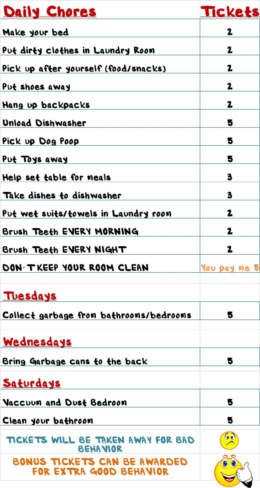 Encourage Chores For Kids Good Behavior Helping Ticket