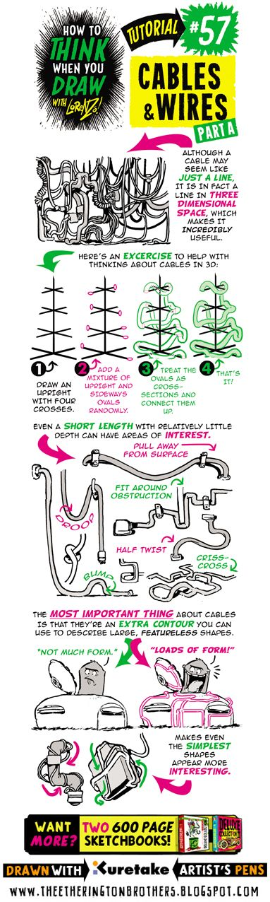 The Etherington Brothers: How to THINK when you draw CABLES ... on wire rope, barbed wire, draw bench, blanking and piercing, hemming and seaming, superplastic forming, die cutting, tube drawing, draw plate, sheet metal,