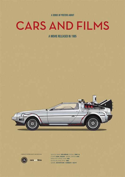 Car Poster Delorean Dmc 12 Back To The Future
