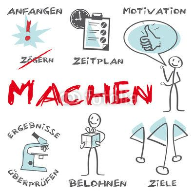 Machen, Anfangen, Motivation, Aufschieberitis, vorsätze ...