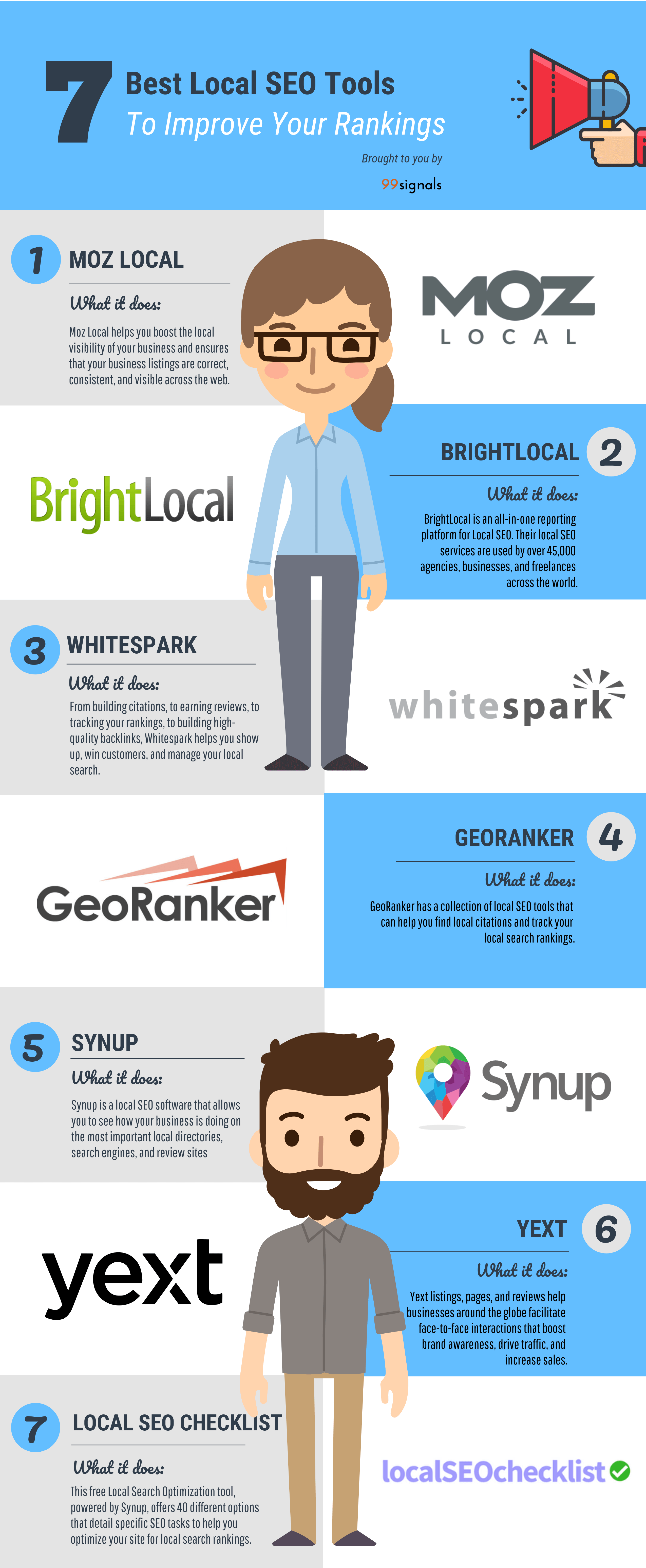 SEO Marketing Infographic Local SEO Tools: 7 Best Tools to Improve Your Local Search Rankings