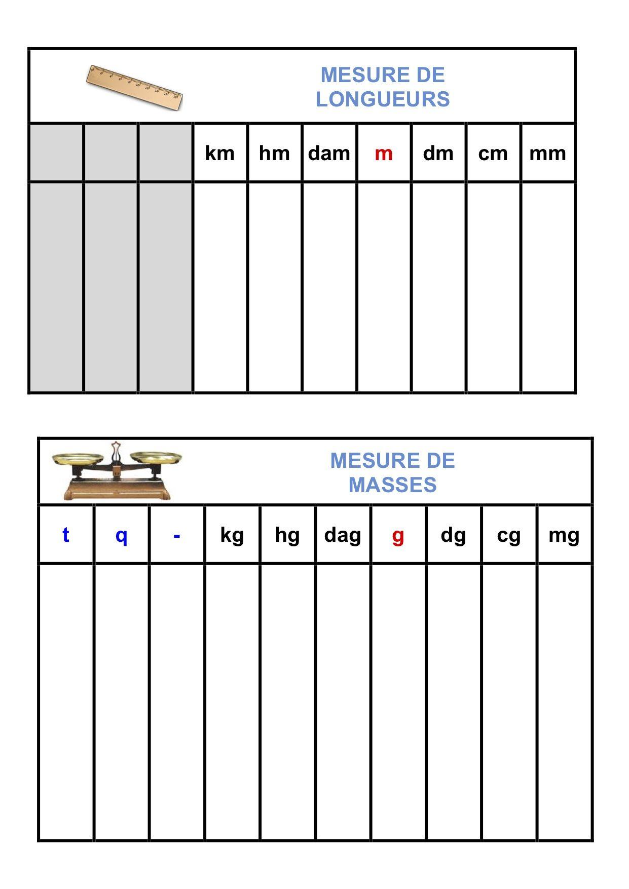 Tableaux de mesure et de num ration math montessori and for Tableau de conversion