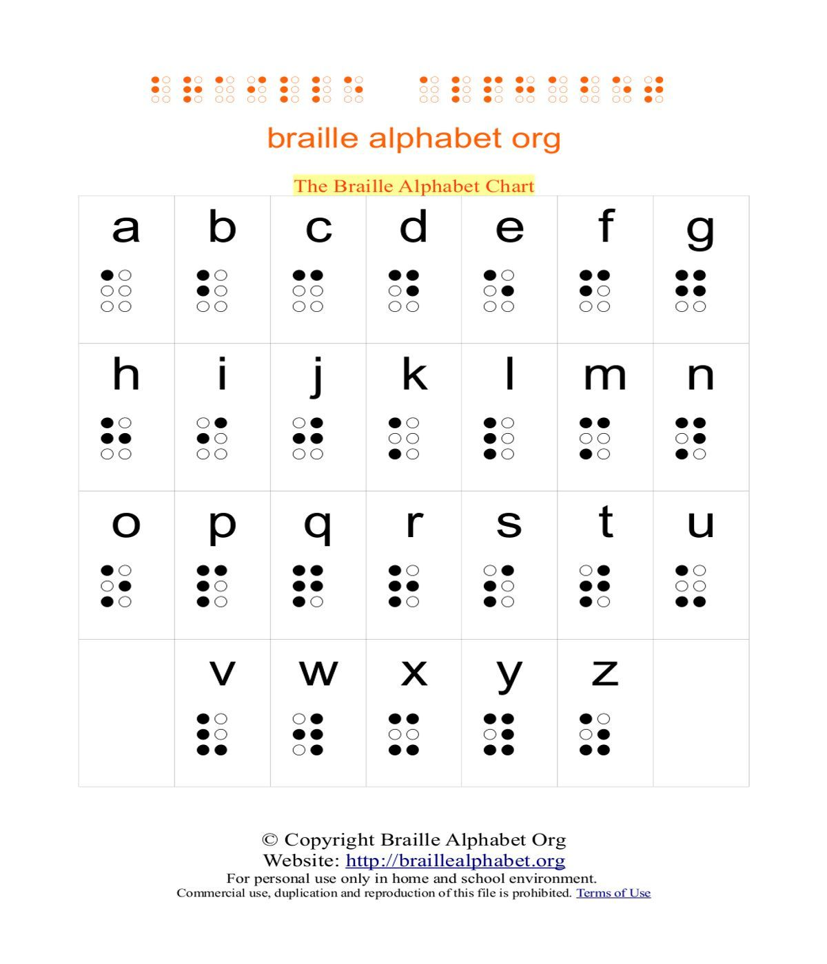 Braille Alphabet Chart X