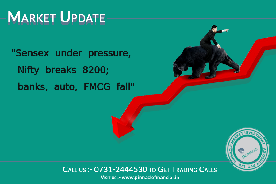 OpeningBell Equity benchmarks remained under pressure