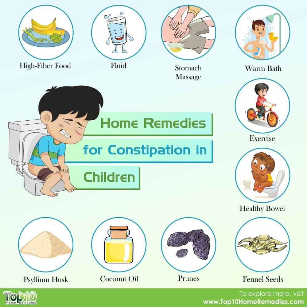 Constipation in Children: Causes, Symptoms and Remedies