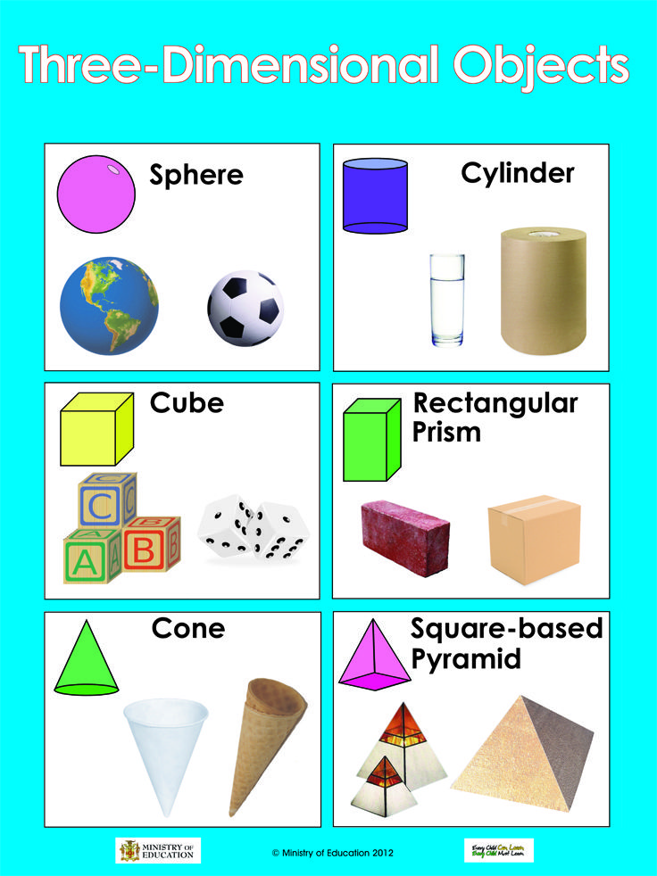 Three Dimensional Shapes First Grade Reading Comprehension