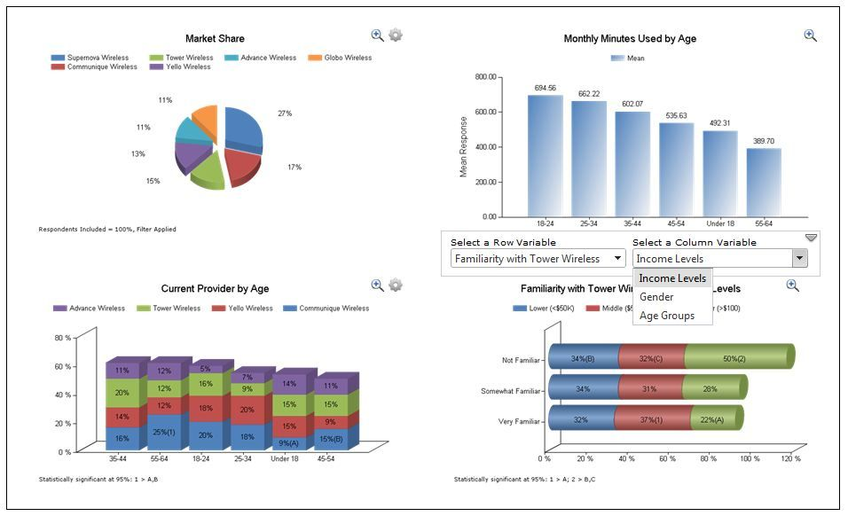 Dashboard Reporting Software \u2013 Microsoft Excel Template and Software