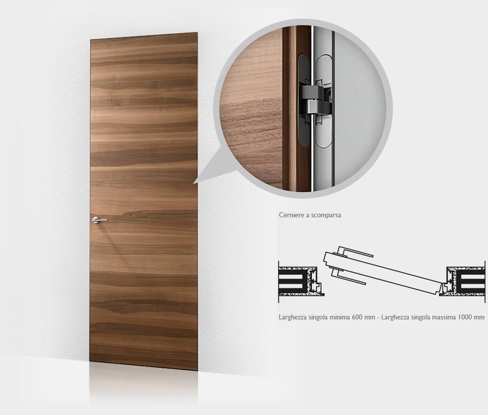 Sistema di chiusura porte filo muro | Puertas | Pinterest