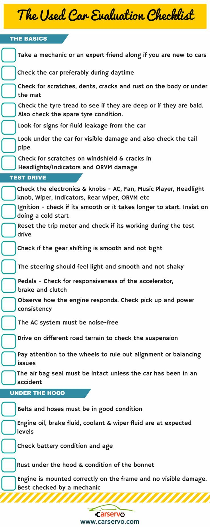 Take This Checklist With You If You Re On The Hunt For A New Used
