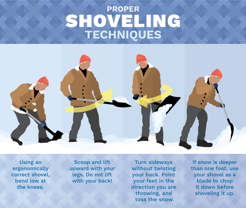 Clearing Snow Safely And Efficiently Tips For Shoveling Properly And Keeping Your Car Ice Free Shovel Proper Snow