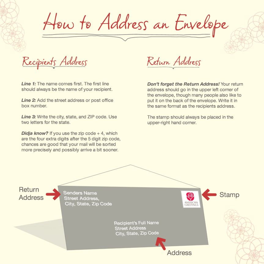 How To Address An Envelope  American Greetings Mailing Address