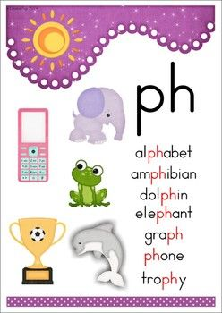 WH, PH digraphs with worksheets | Digraphs : ch, sh, th, ph, wh ...