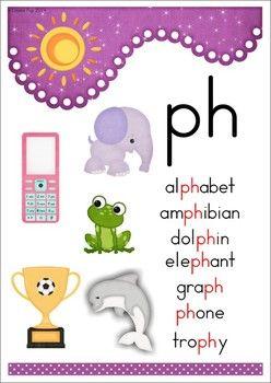 Digraph Ph Phonics Word Work Multiple Phonograms English Phonics Phonics Phonics Words