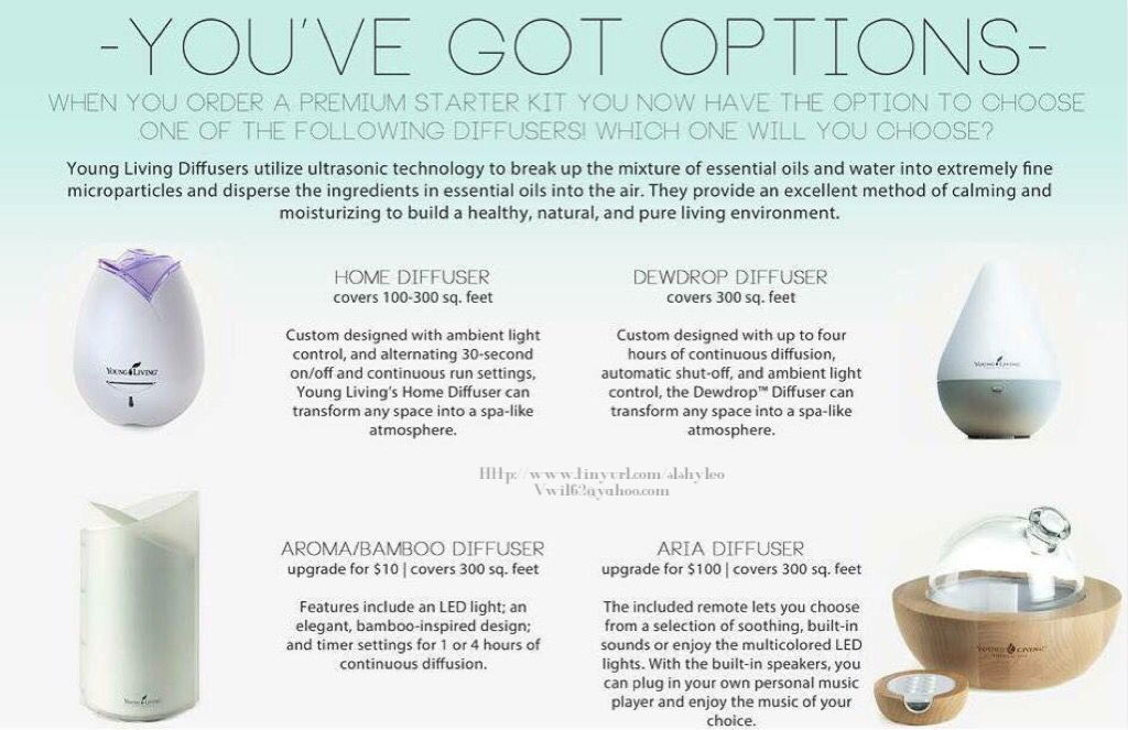 Not Sure Which Diffuser Is Right For You Check Out These