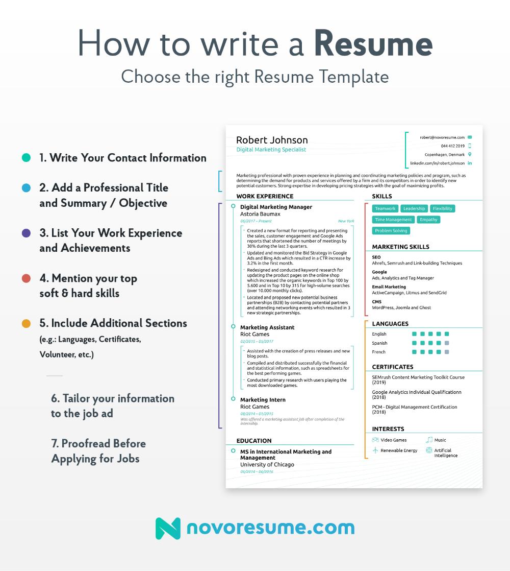 How to Write a Resume 2020 Beginner's Guide Novorésumé