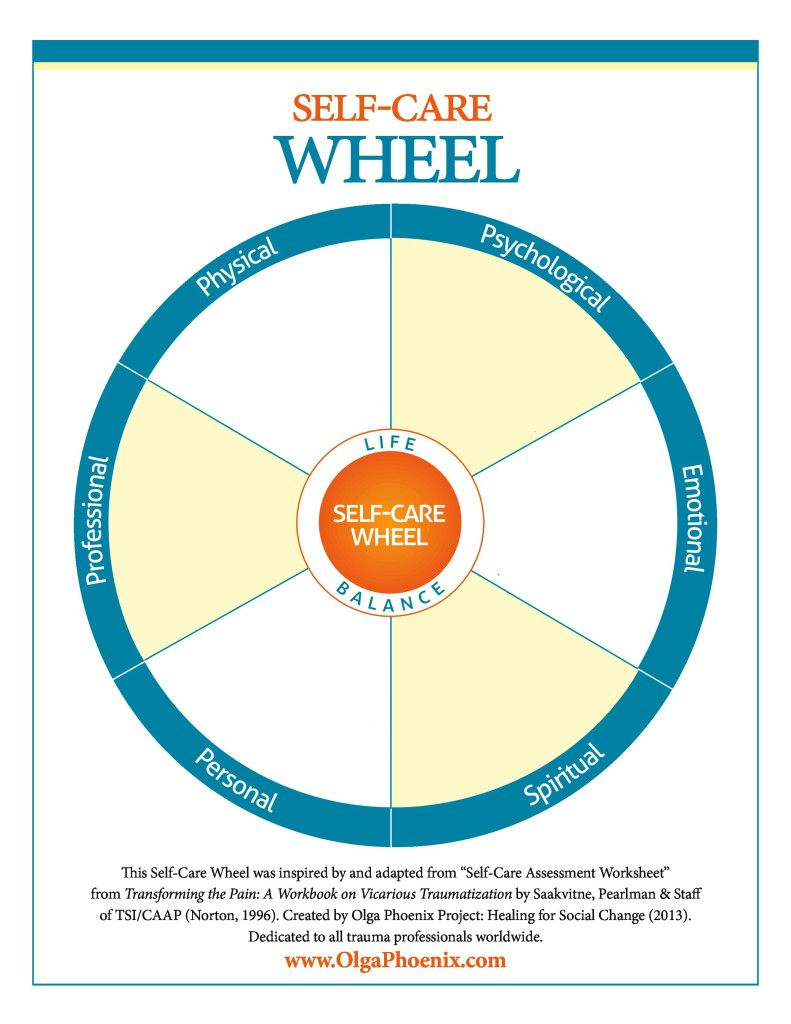 Self Care Wheel Template English  Coping Skills Tool Box