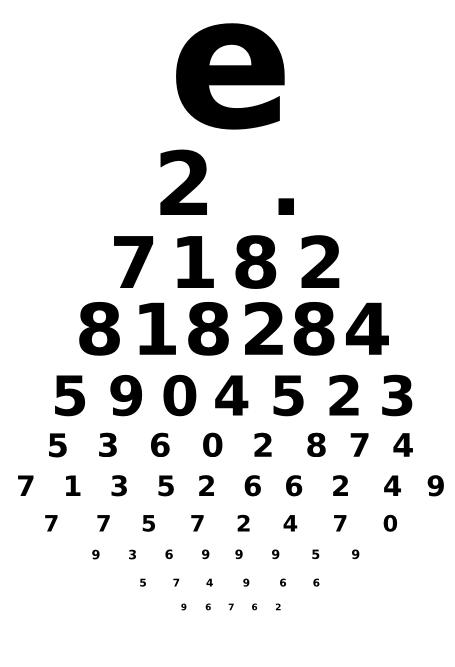 The E Day Celebrates The Mathematical Constant E That Has A Value
