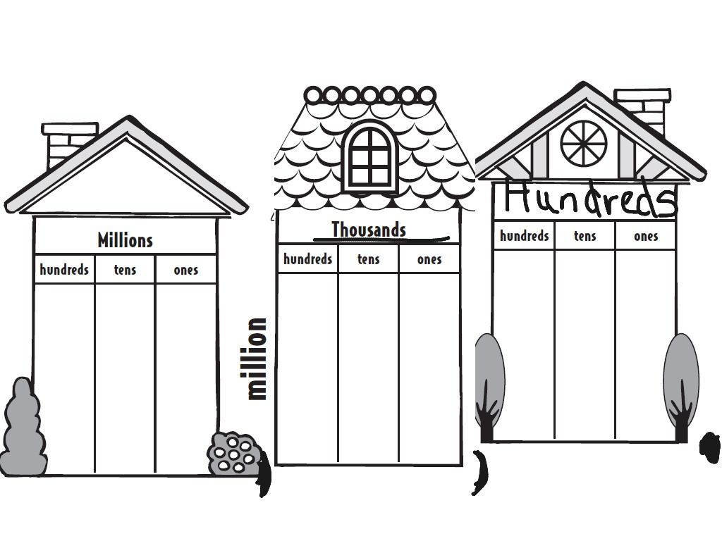 Place value house - 4th. grade | Math Lessons and Ideas ...